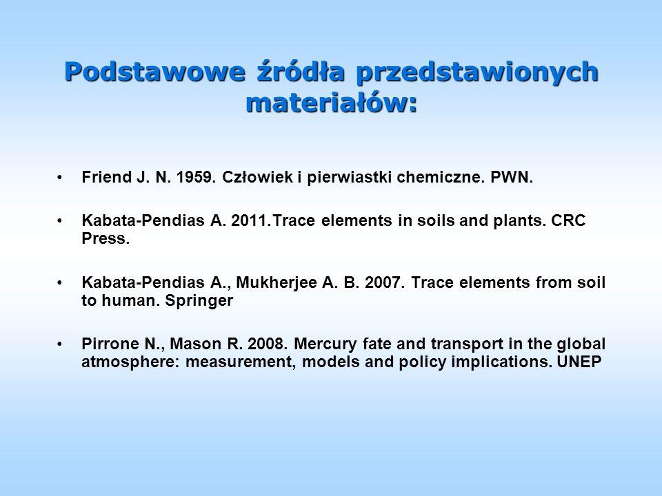 Podstawowe źródła przedstawionych materiałów: