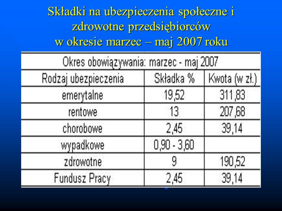 Składki na ubezpieczenia społeczne i zdrowotne przedsiębiorców w okresie marzec – maj 2007 roku