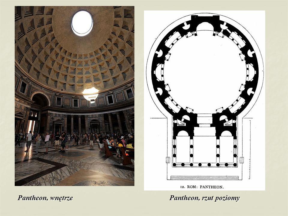 Pantheon, wnętrze Pantheon, rzut poziomy