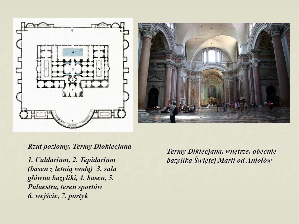 Rzut poziomy, Termy Dioklecjana