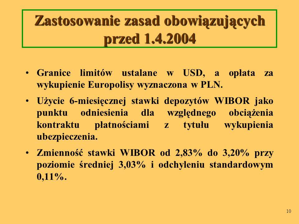 Zastosowanie zasad obowiązujących przed 1.4.2004