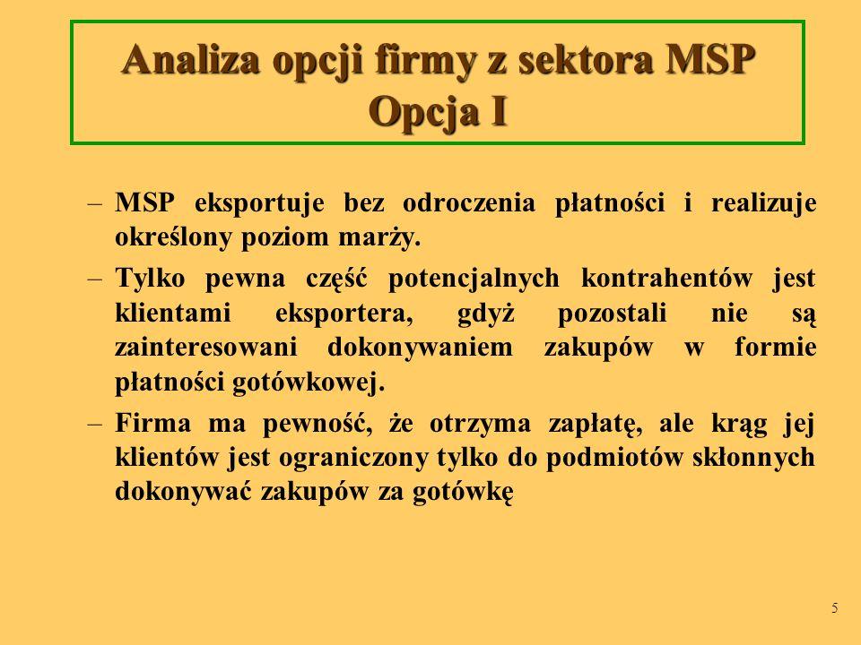 Analiza opcji firmy z sektora MSP Opcja I