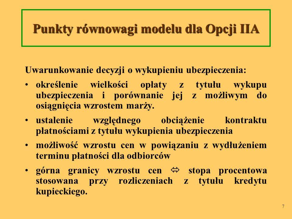 Punkty równowagi modelu dla Opcji IIA