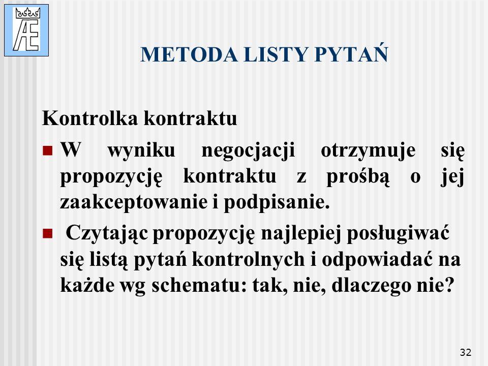 METODA LISTY PYTAŃKontrolka kontraktu. W wyniku negocjacji otrzymuje się propozycję kontraktu z prośbą o jej zaakceptowanie i podpisanie.