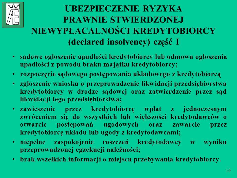 UBEZPIECZENIE RYZYKA PRAWNIE STWIERDZONEJ NIEWYPŁACALNOŚCI KREDYTOBIORCY (declared insolvency) część I