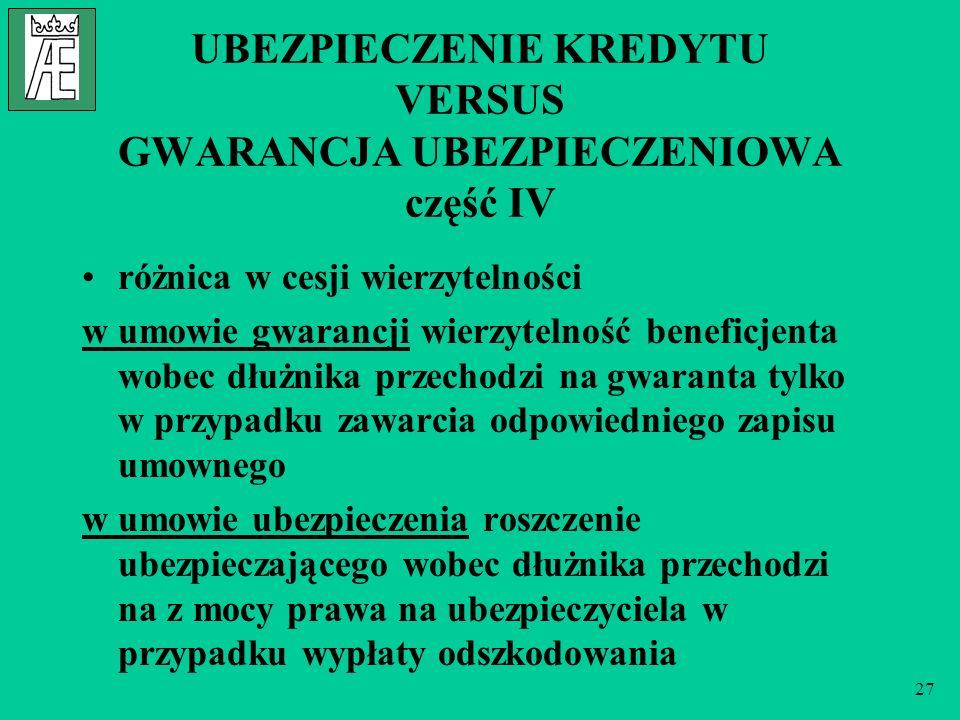 UBEZPIECZENIE KREDYTU VERSUS GWARANCJA UBEZPIECZENIOWA część IV
