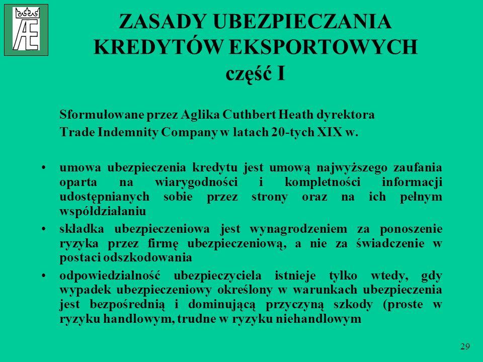 ZASADY UBEZPIECZANIA KREDYTÓW EKSPORTOWYCH część I