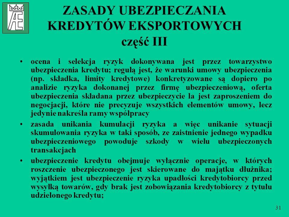 ZASADY UBEZPIECZANIA KREDYTÓW EKSPORTOWYCH część III