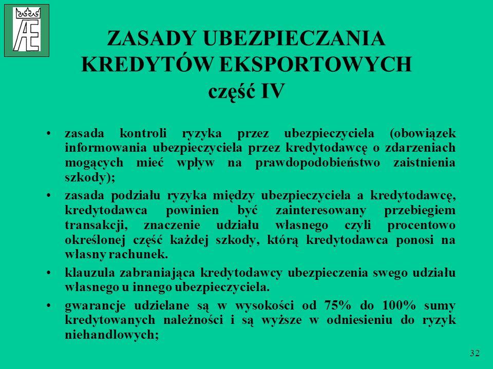 ZASADY UBEZPIECZANIA KREDYTÓW EKSPORTOWYCH część IV