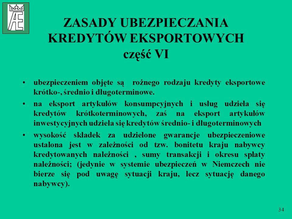 ZASADY UBEZPIECZANIA KREDYTÓW EKSPORTOWYCH część VI