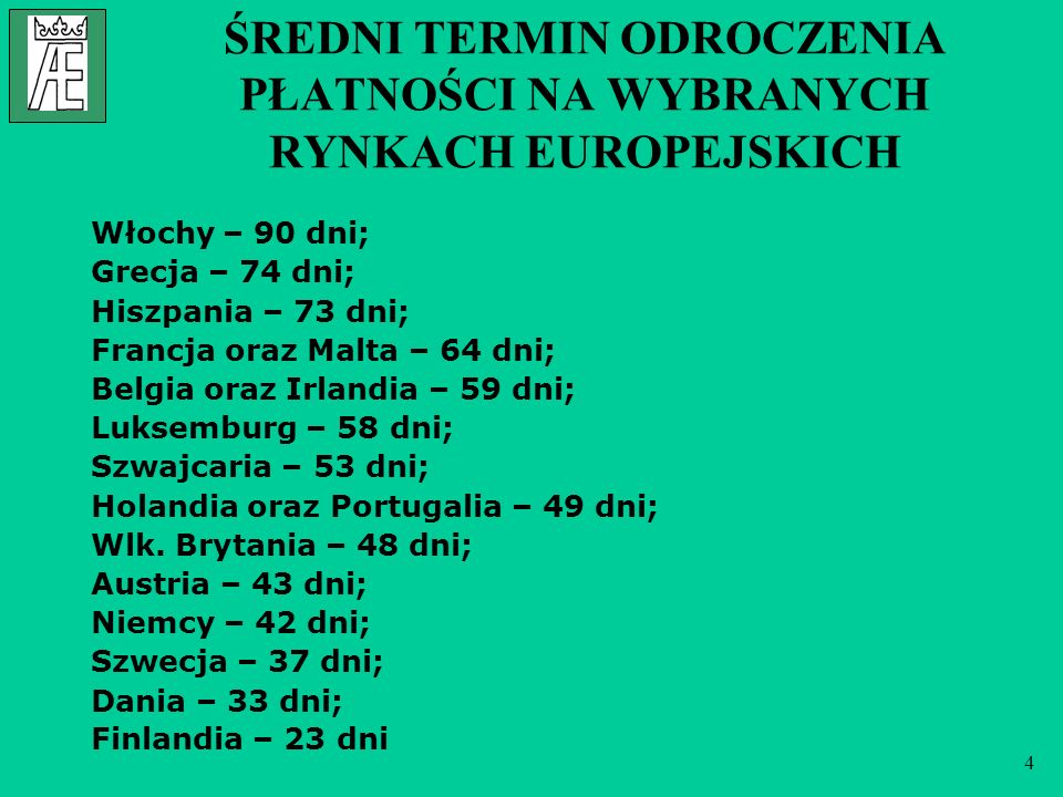 ŚREDNI TERMIN ODROCZENIA PŁATNOŚCI NA WYBRANYCH RYNKACH EUROPEJSKICH