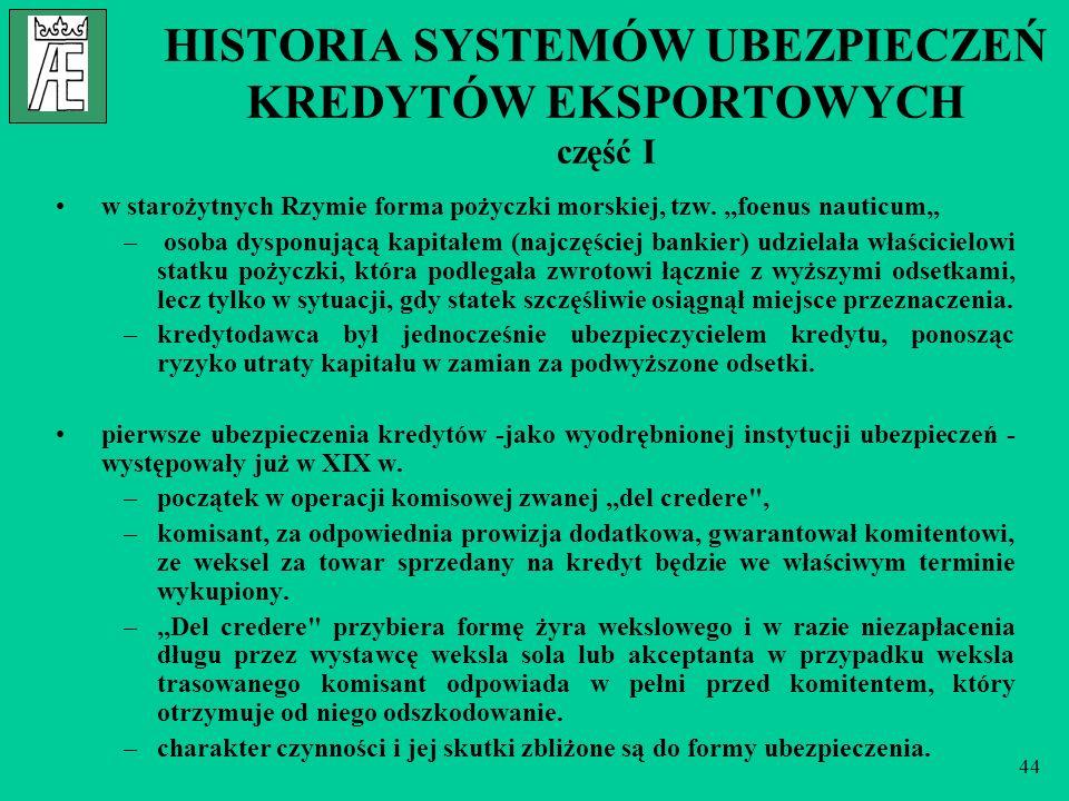 HISTORIA SYSTEMÓW UBEZPIECZEŃ KREDYTÓW EKSPORTOWYCH część I
