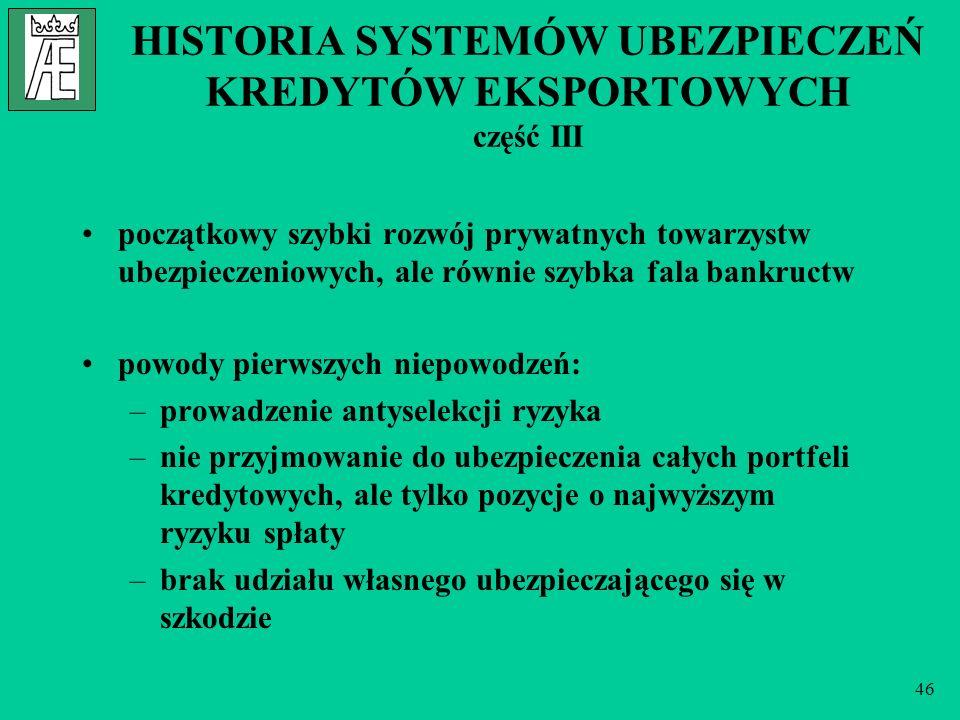 HISTORIA SYSTEMÓW UBEZPIECZEŃ KREDYTÓW EKSPORTOWYCH część III