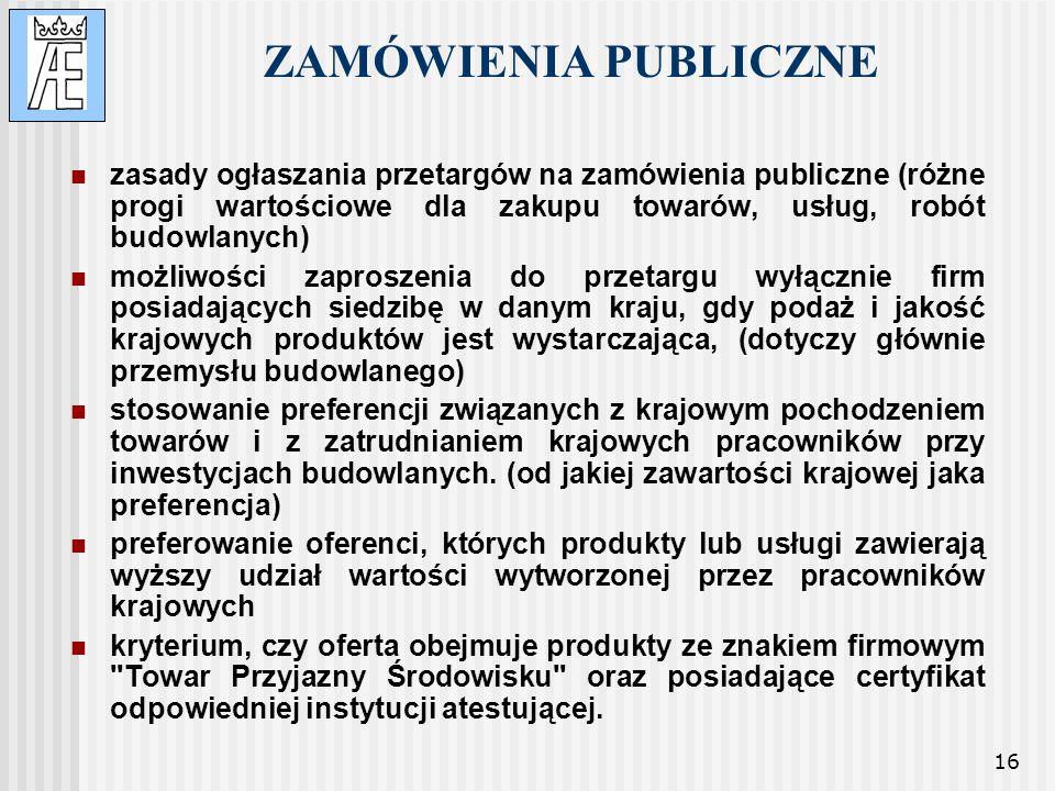 ZAMÓWIENIA PUBLICZNE zasady ogłaszania przetargów na zamówienia publiczne (różne progi wartościowe dla zakupu towarów, usług, robót budowlanych)