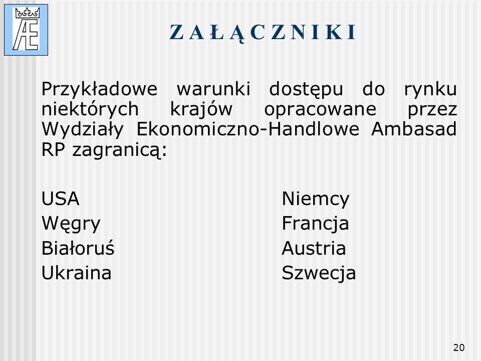 Z A Ł Ą C Z N I K I Przykładowe warunki dostępu do rynku niektórych krajów opracowane przez Wydziały Ekonomiczno-Handlowe Ambasad RP zagranicą: