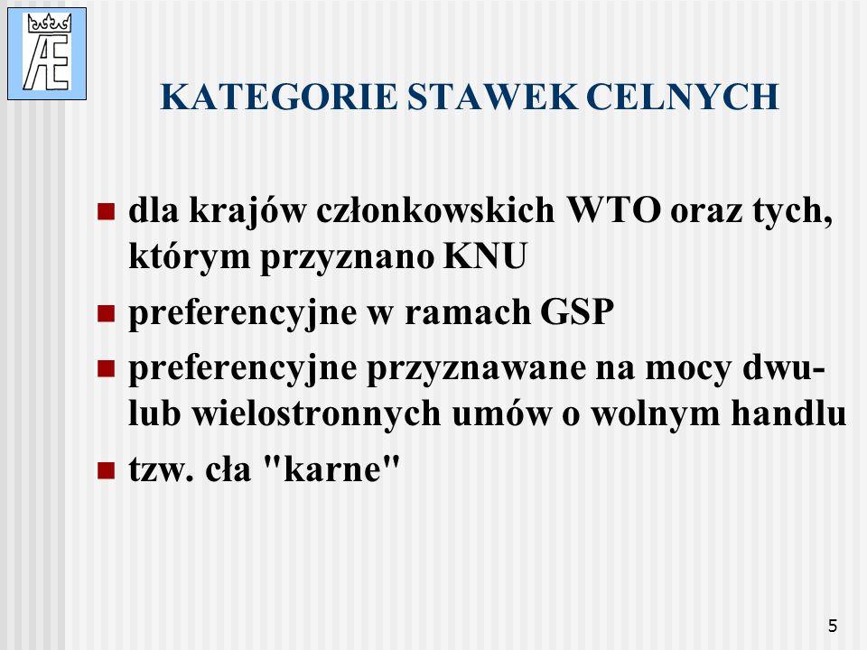 KATEGORIE STAWEK CELNYCH