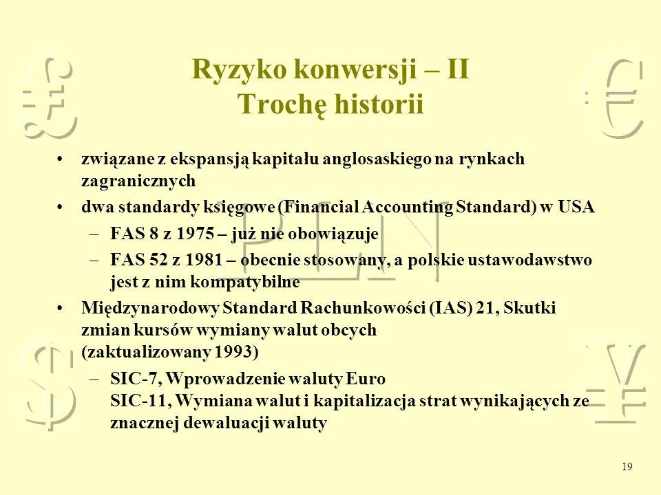 Ryzyko konwersji – II Trochę historii