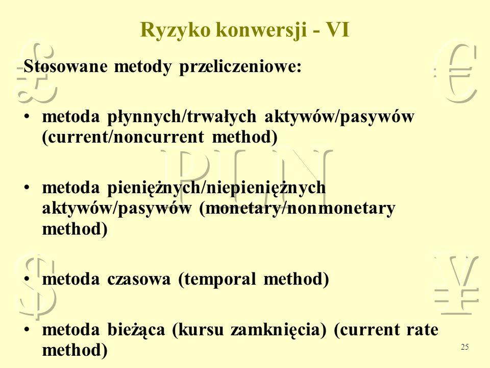 Ryzyko konwersji - VI Stosowane metody przeliczeniowe: