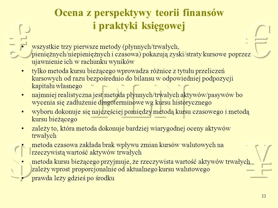 Ocena z perspektywy teorii finansów i praktyki księgowej