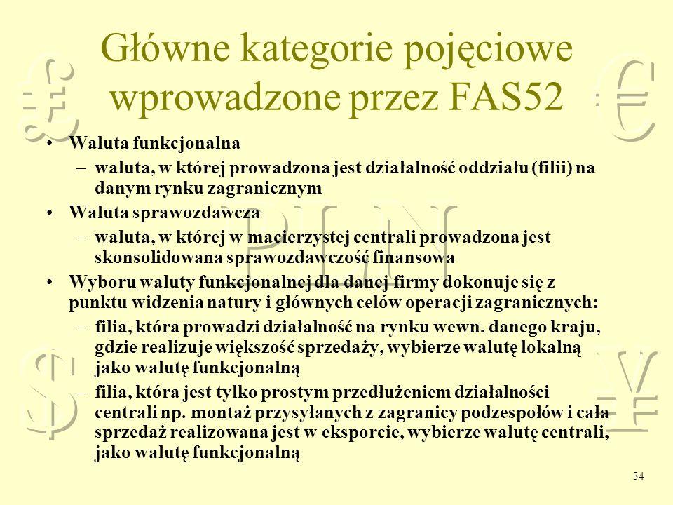 Główne kategorie pojęciowe wprowadzone przez FAS52