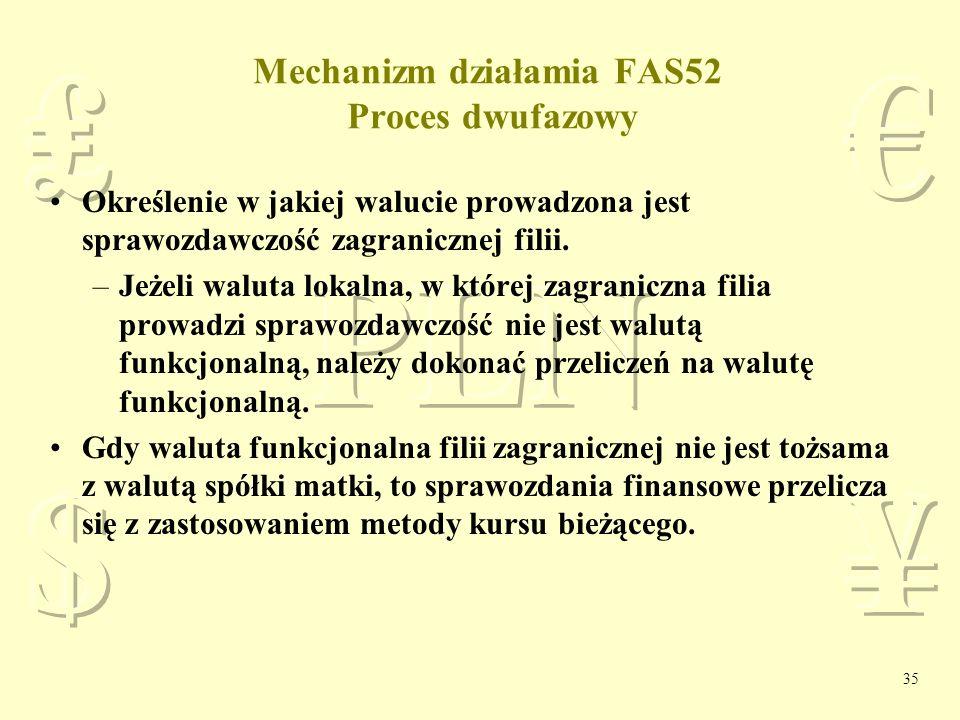 Mechanizm działamia FAS52 Proces dwufazowy