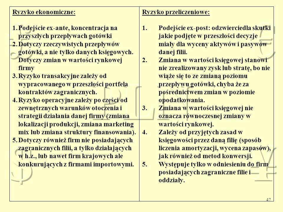 Ryzyko ekonomiczne: Podejście ex-ante, koncentracja na przyszłych przepływach gotówki.
