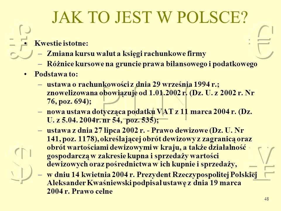 JAK TO JEST W POLSCE Kwestie istotne: