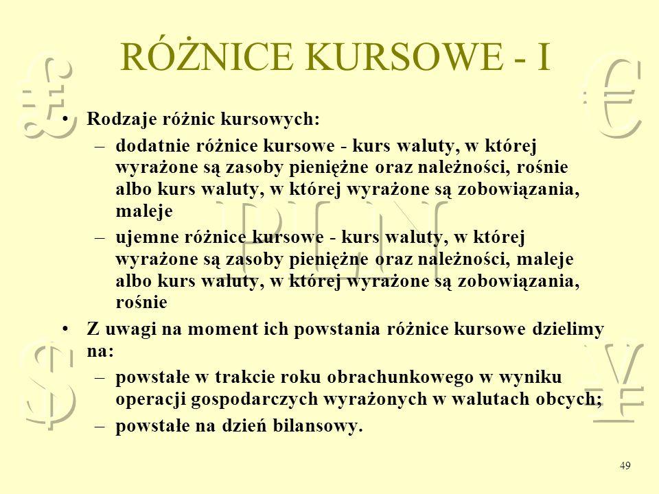 RÓŻNICE KURSOWE - I Rodzaje różnic kursowych:
