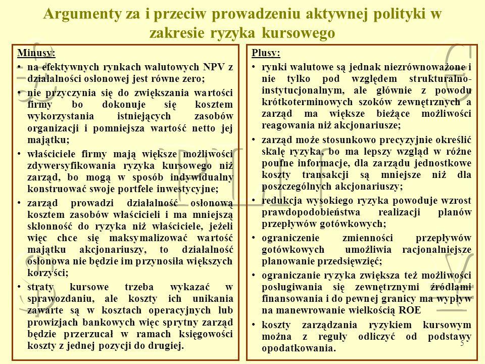 Argumenty za i przeciw prowadzeniu aktywnej polityki w zakresie ryzyka kursowego