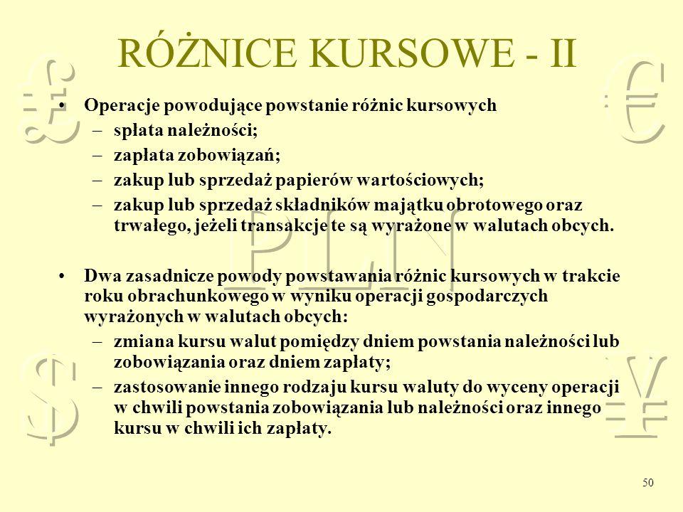 RÓŻNICE KURSOWE - II Operacje powodujące powstanie różnic kursowych