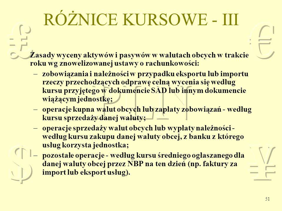 RÓŻNICE KURSOWE - III Zasady wyceny aktywów i pasywów w walutach obcych w trakcie roku wg znowelizowanej ustawy o rachunkowości: