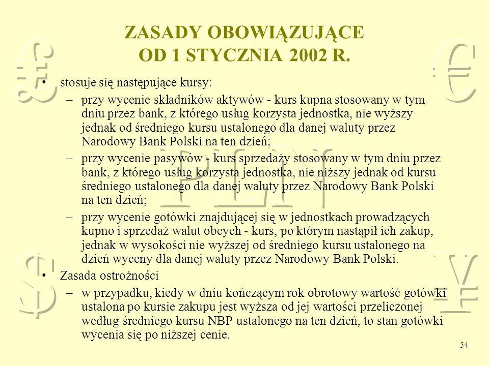 ZASADY OBOWIĄZUJĄCE OD 1 STYCZNIA 2002 R.