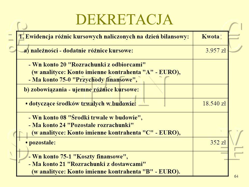 DEKRETACJA 1. Ewidencja różnic kursowych naliczonych na dzień bilansowy: Kwota. a) należności - dodatnie różnice kursowe: