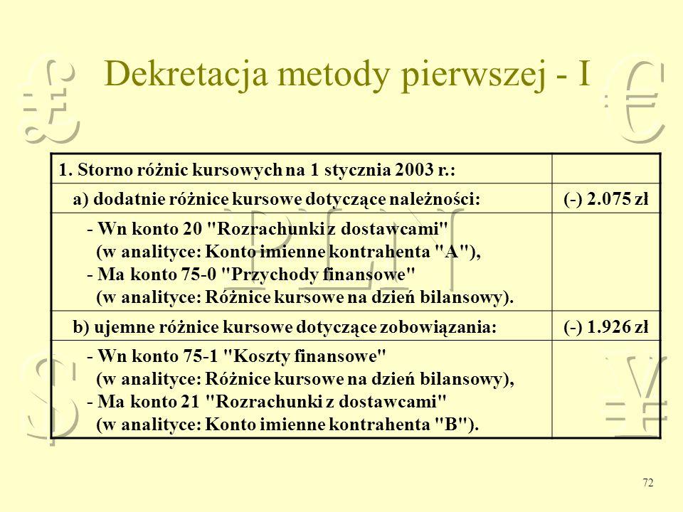 Dekretacja metody pierwszej - I