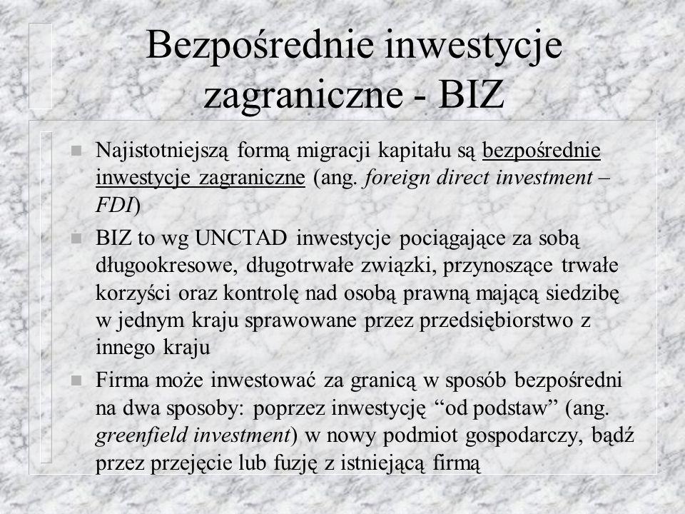 Bezpośrednie inwestycje zagraniczne - BIZ