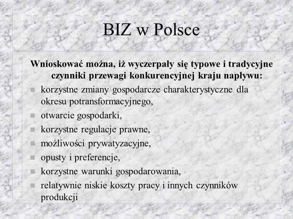 BIZ w Polsce Wnioskować można, iż wyczerpały się typowe i tradycyjne czynniki przewagi konkurencyjnej kraju napływu: