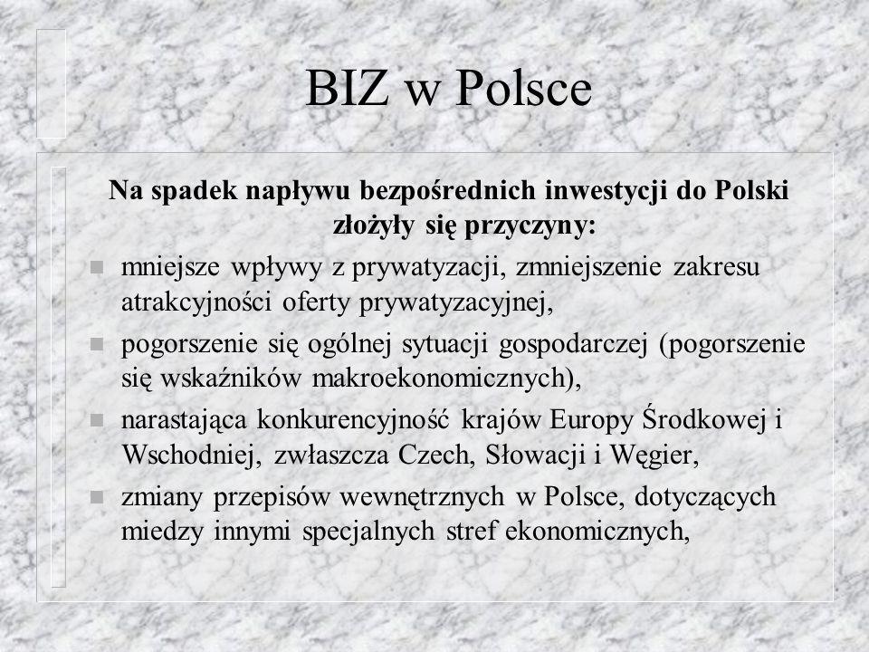 BIZ w PolsceNa spadek napływu bezpośrednich inwestycji do Polski złożyły się przyczyny:
