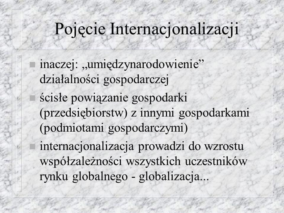 Pojęcie Internacjonalizacji
