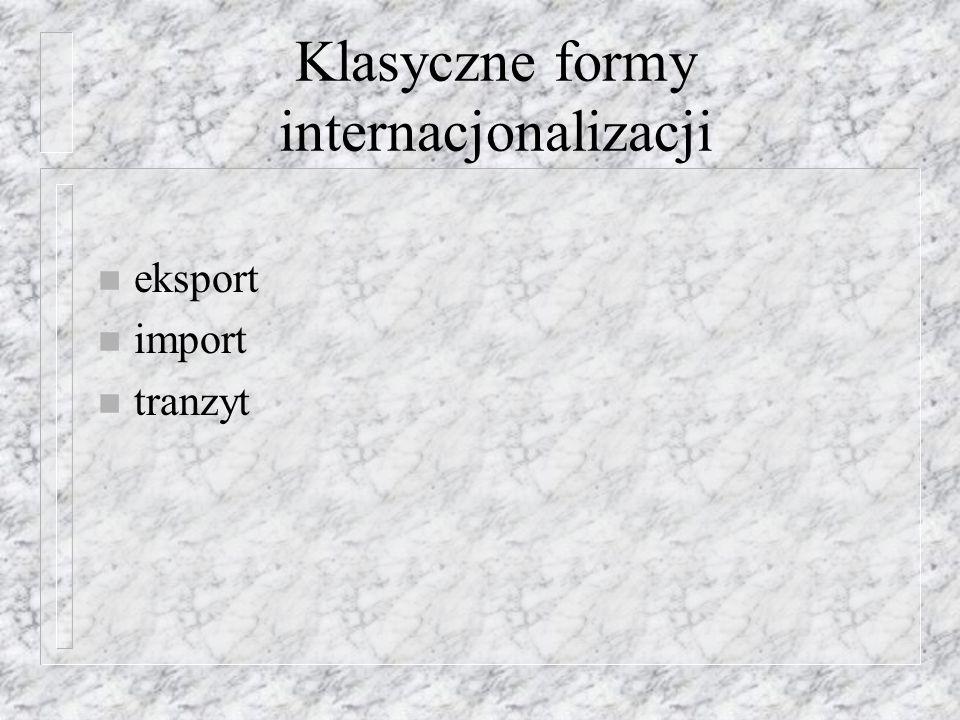 Klasyczne formy internacjonalizacji