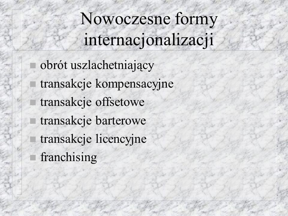 Nowoczesne formy internacjonalizacji