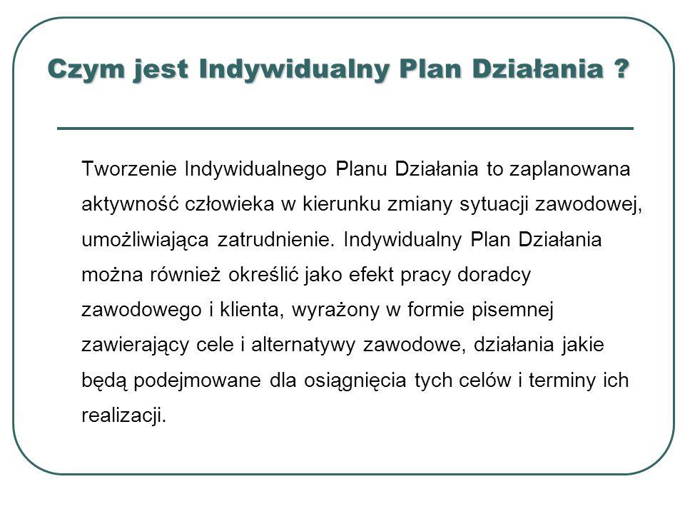 Czym jest Indywidualny Plan Działania