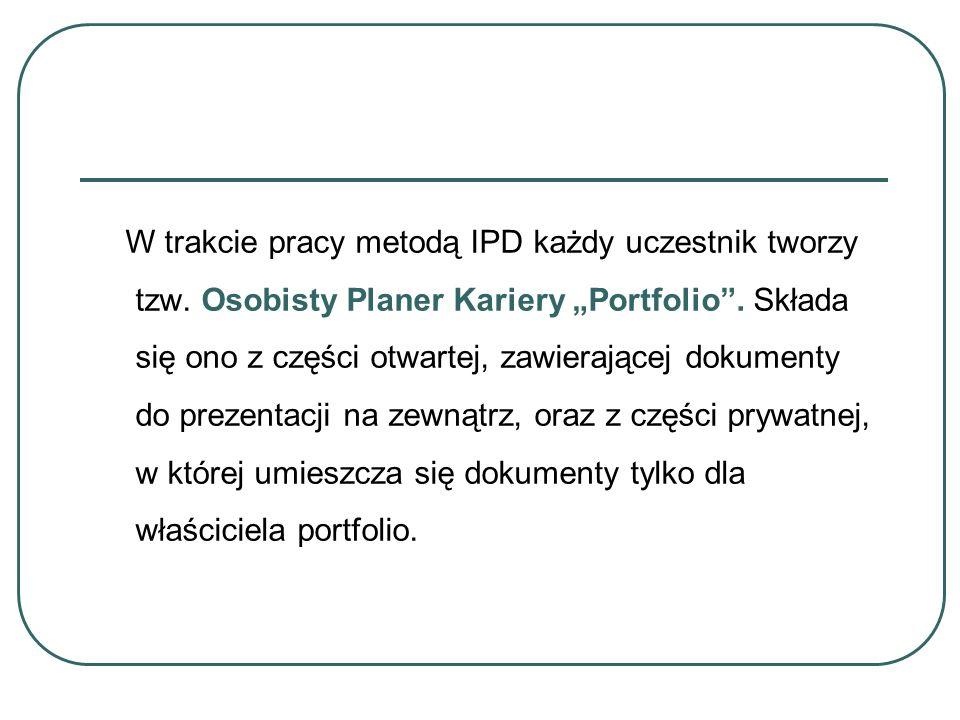 W trakcie pracy metodą IPD każdy uczestnik tworzy tzw