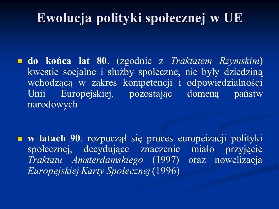 Ewolucja polityki społecznej w UE