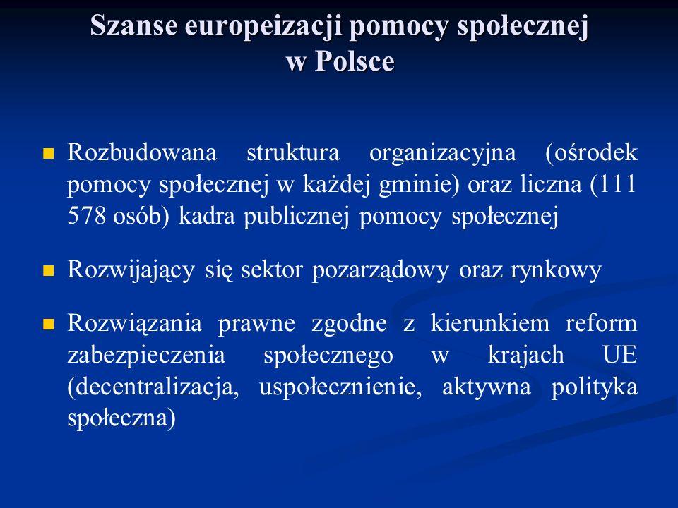 Szanse europeizacji pomocy społecznej w Polsce