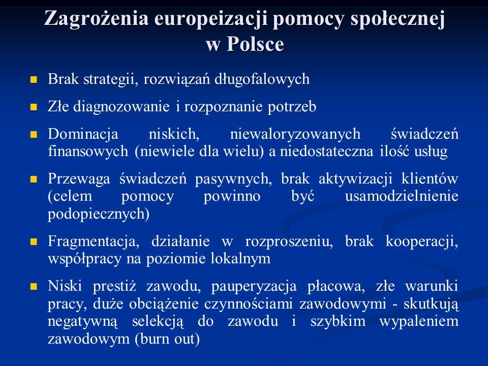 Zagrożenia europeizacji pomocy społecznej w Polsce