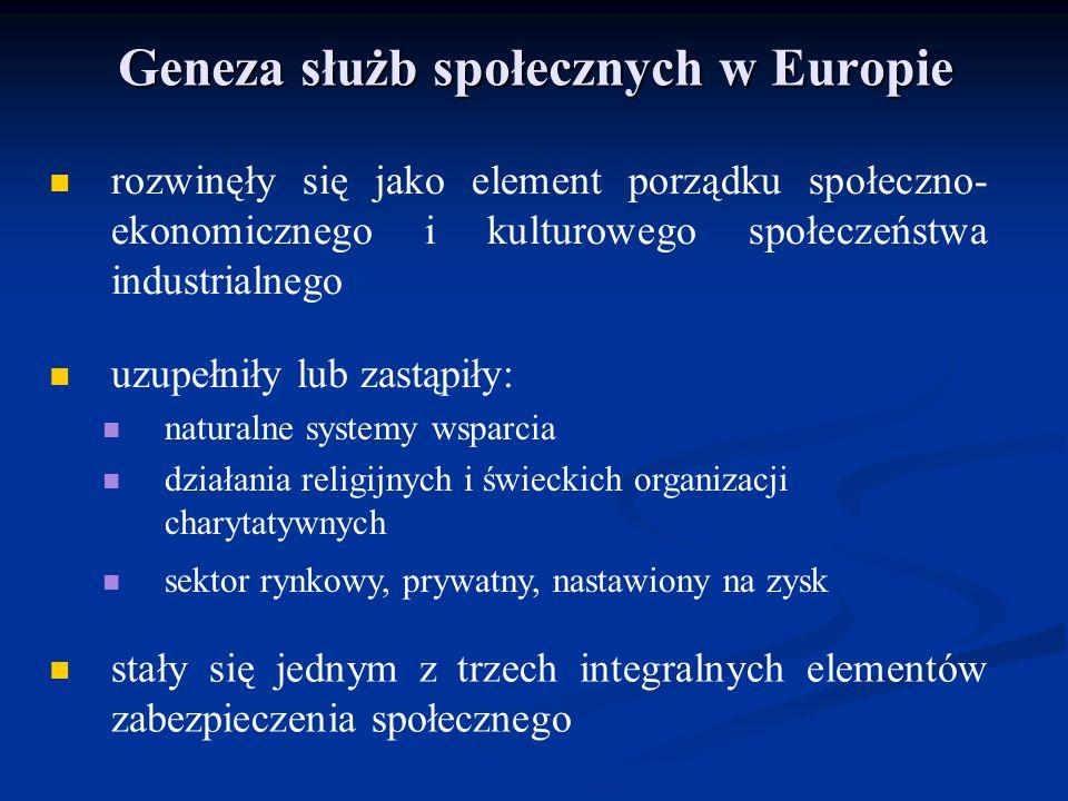 Geneza służb społecznych w Europie