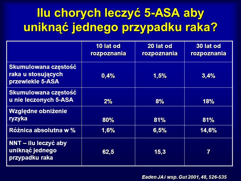 Ilu chorych leczyć 5-ASA aby uniknąć jednego przypadku raka