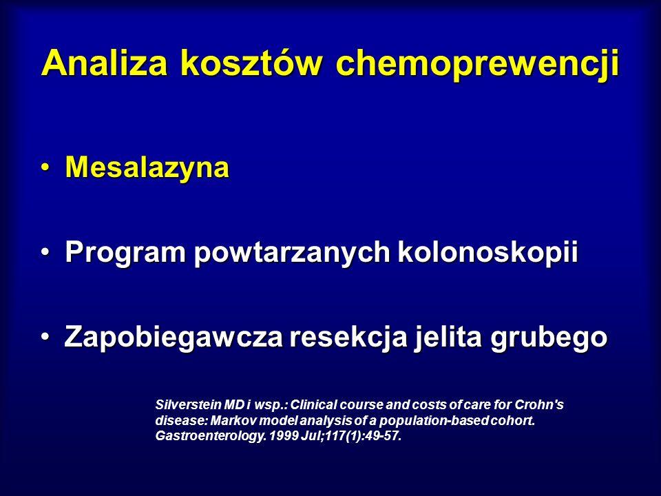 Analiza kosztów chemoprewencji