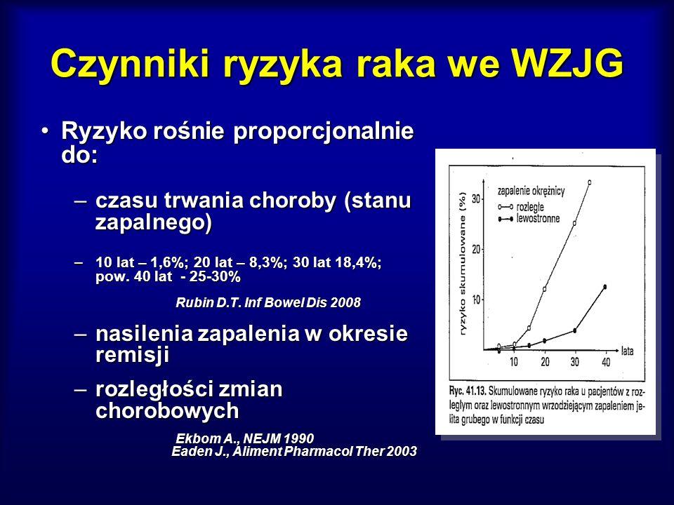Czynniki ryzyka raka we WZJG