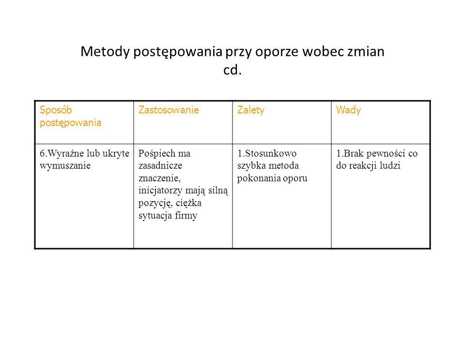 Metody postępowania przy oporze wobec zmian cd.